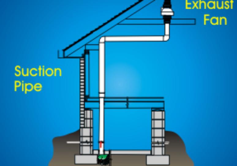 Radon Worries Solution